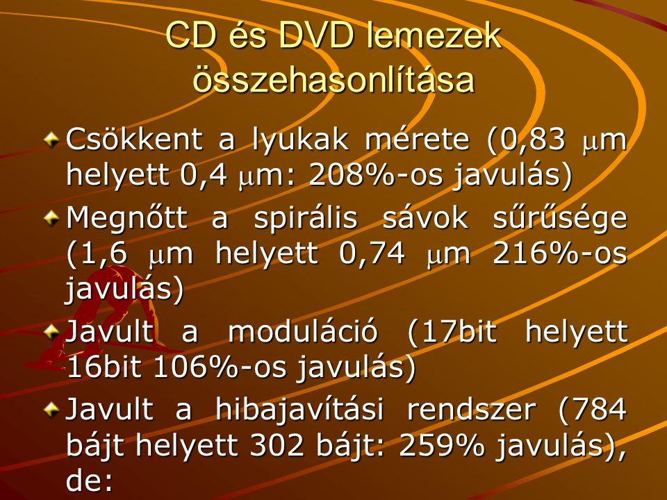CD és DVD lemezek összehasonlítása