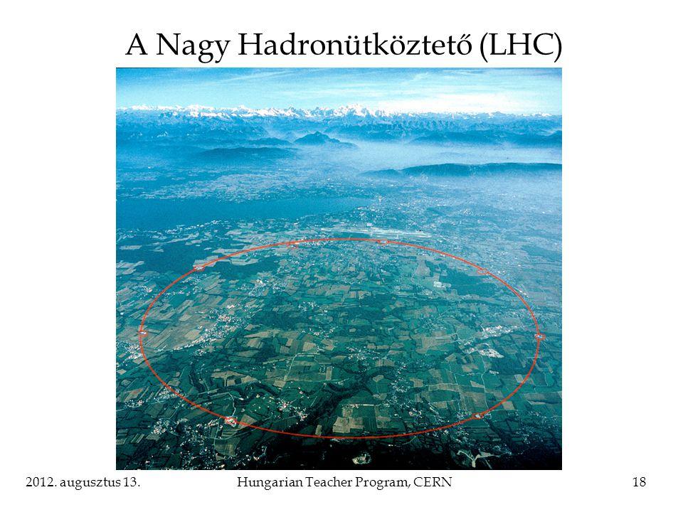 A Nagy Hadronütköztető (LHC)
