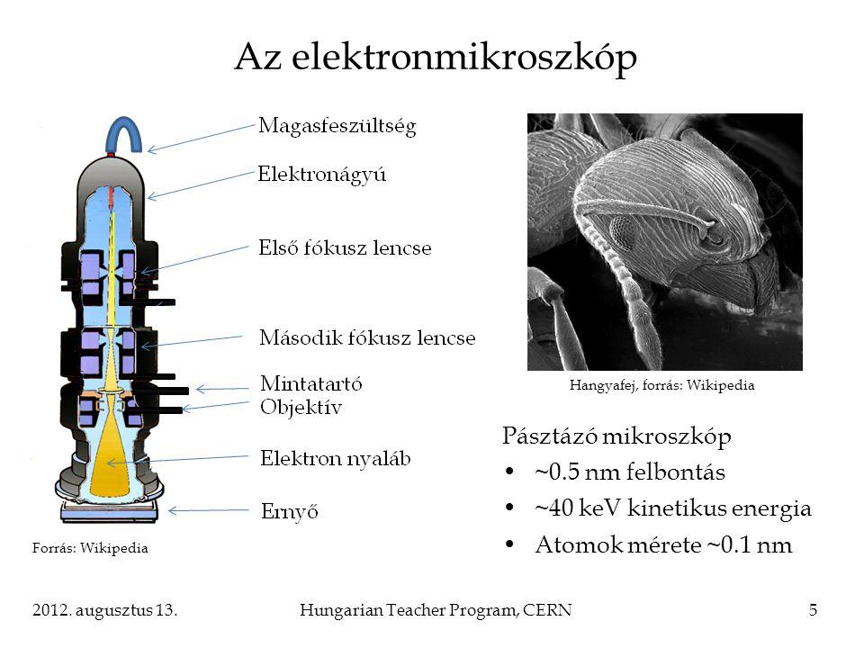 Az elektronmikroszkóp