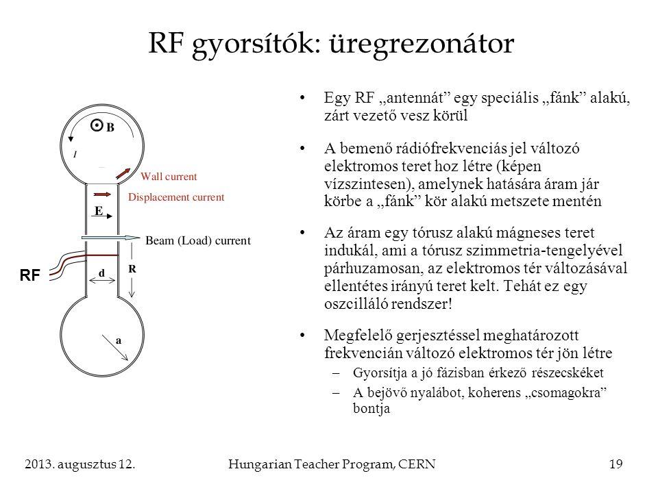 RF gyorsítók: üregrezonátor