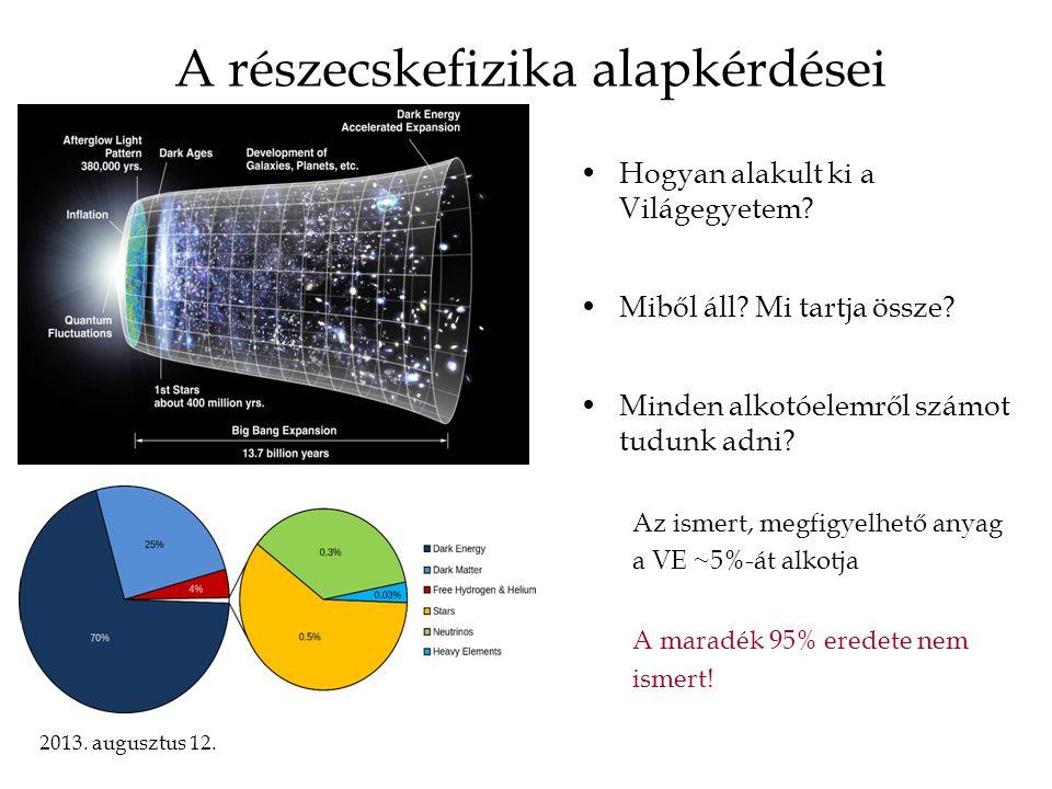 A részecskefizika alapkérdései
