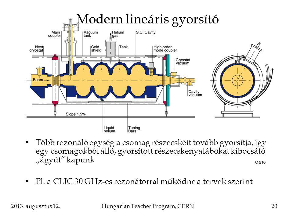 Modern lineáris gyorsító