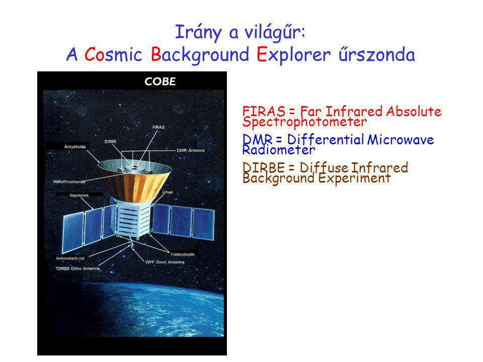 Irány a világűr: A Cosmic Background Explorer űrszonda