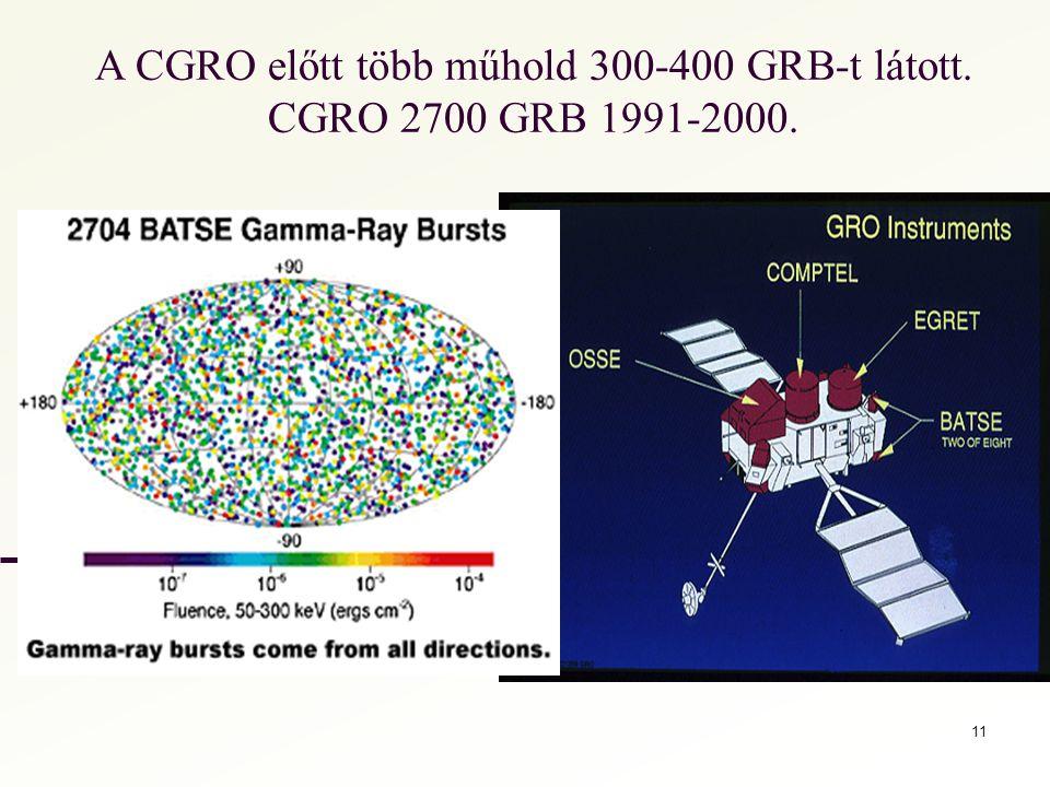 A CGRO előtt több műhold 300-400 GRB-t látott. CGRO 2700 GRB 1991-2000.
