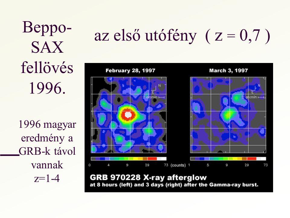 1996 magyar eredmény a GRB-k távol vannak z=1-4