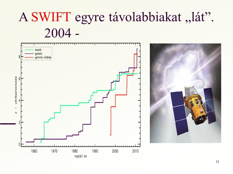 """A SWIFT egyre távolabbiakat """"lát . 2004 - ."""