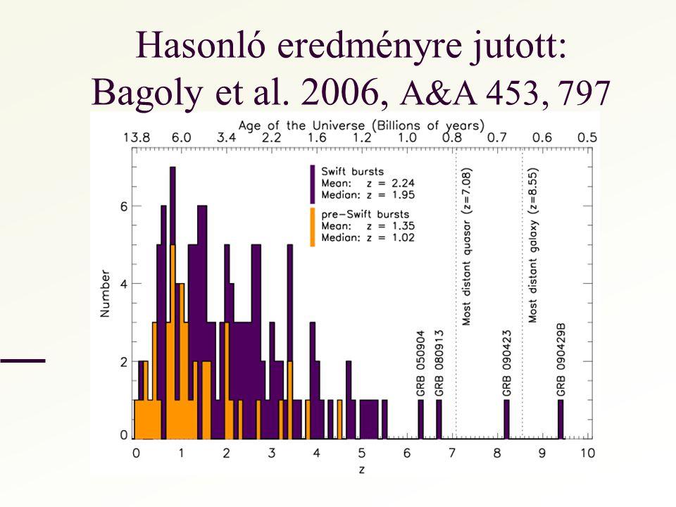 Hasonló eredményre jutott: Bagoly et al. 2006, A&A 453, 797
