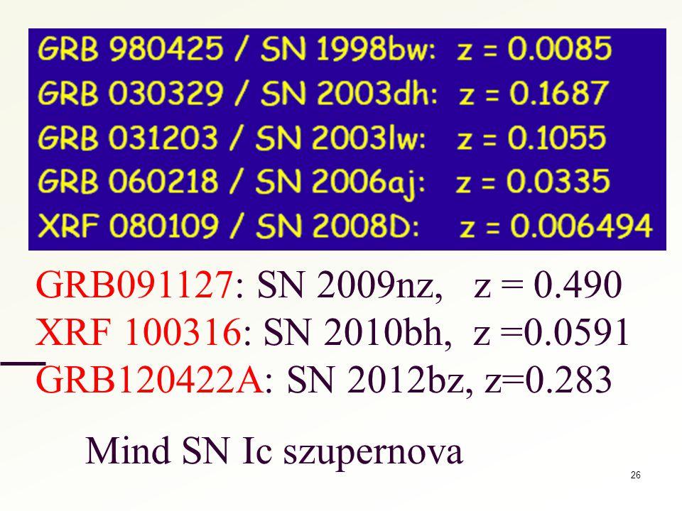 GRB091127: SN 2009nz, z = 0. 490 XRF 100316: SN 2010bh, z =0
