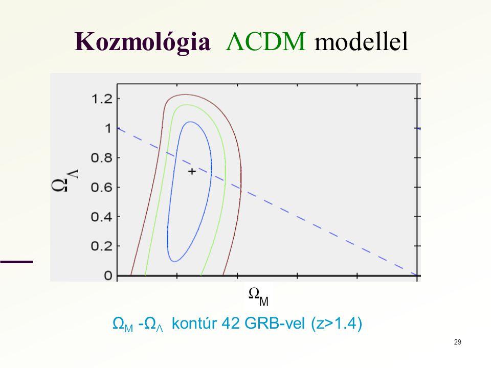 Kozmológia ΛCDM modellel