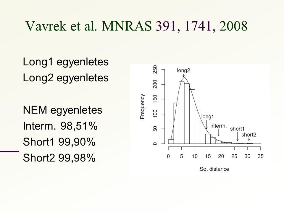 Vavrek et al. MNRAS 391, 1741, 2008 Long1 egyenletes Long2 egyenletes
