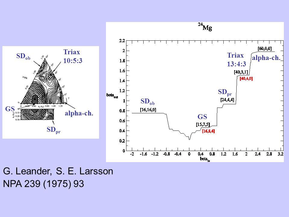 G. Leander, S. E. Larsson NPA 239 (1975) 93 Triax SDob Triax 10:5:3
