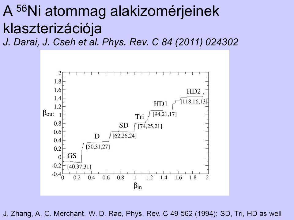 A 56Ni atommag alakizomérjeinek klaszterizációja