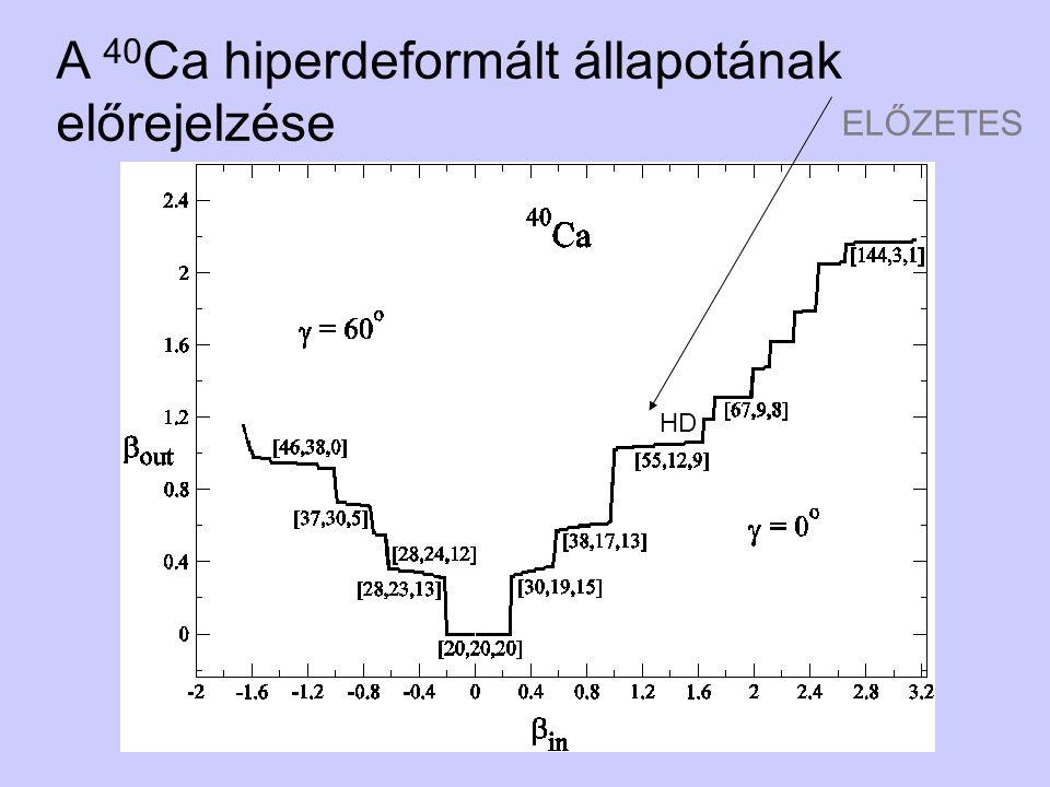A 40Ca hiperdeformált állapotának előrejelzése