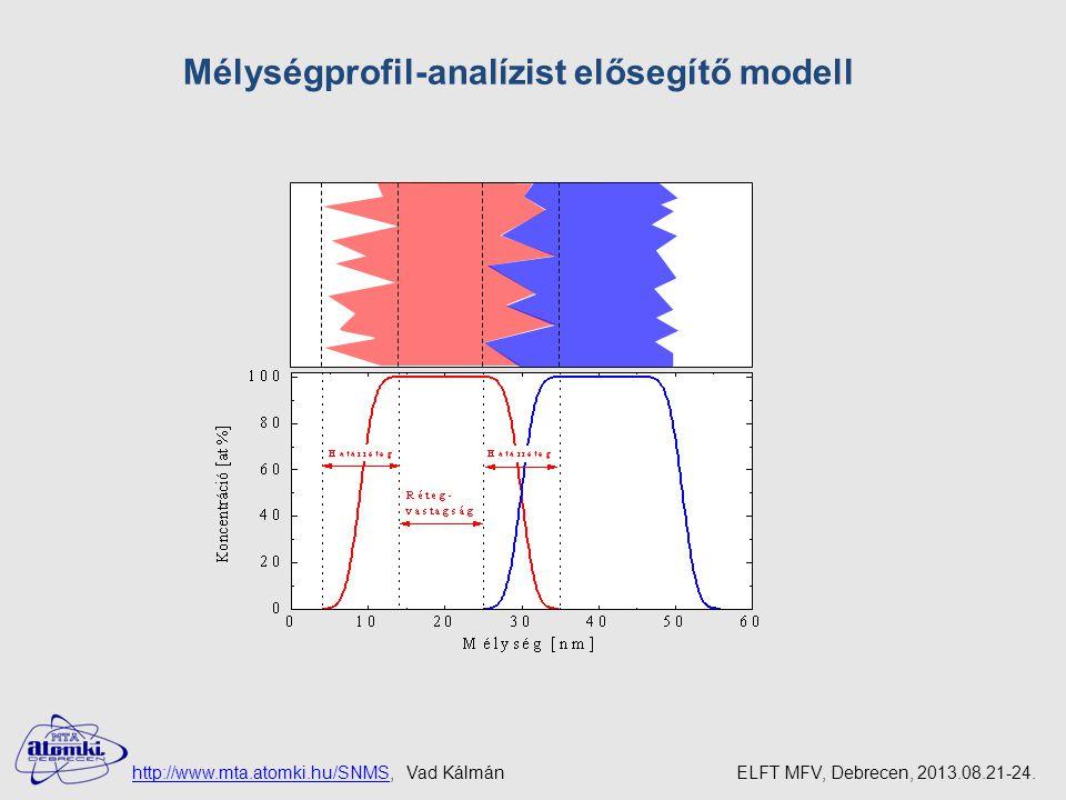 Mélységprofil-analízist elősegítő modell
