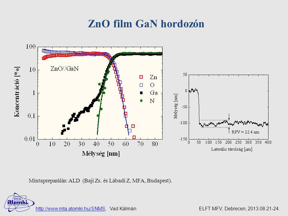 ZnO film GaN hordozón Mintapreparálás: ALD (Baji Zs. és Lábadi Z, MFA, Budapest).