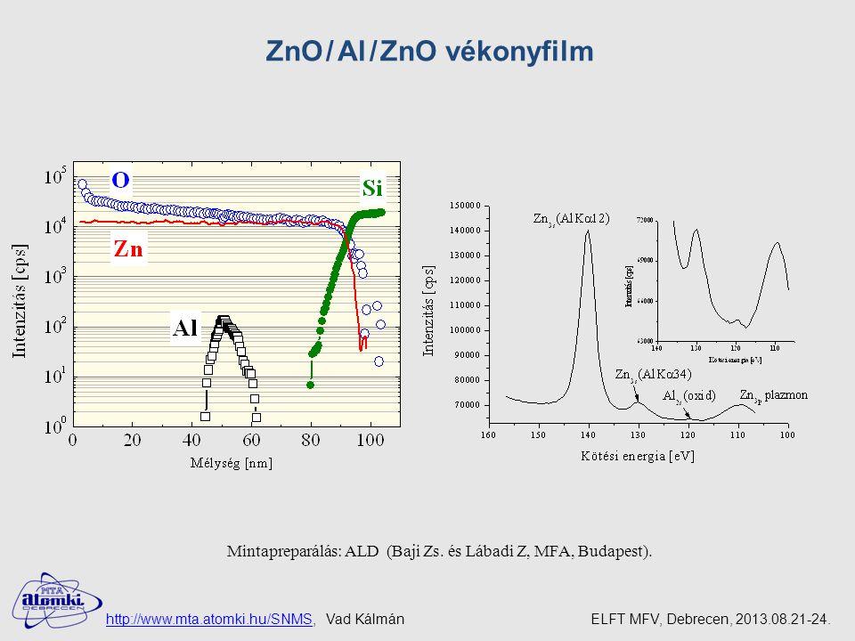 ZnO / Al / ZnO vékonyfilm