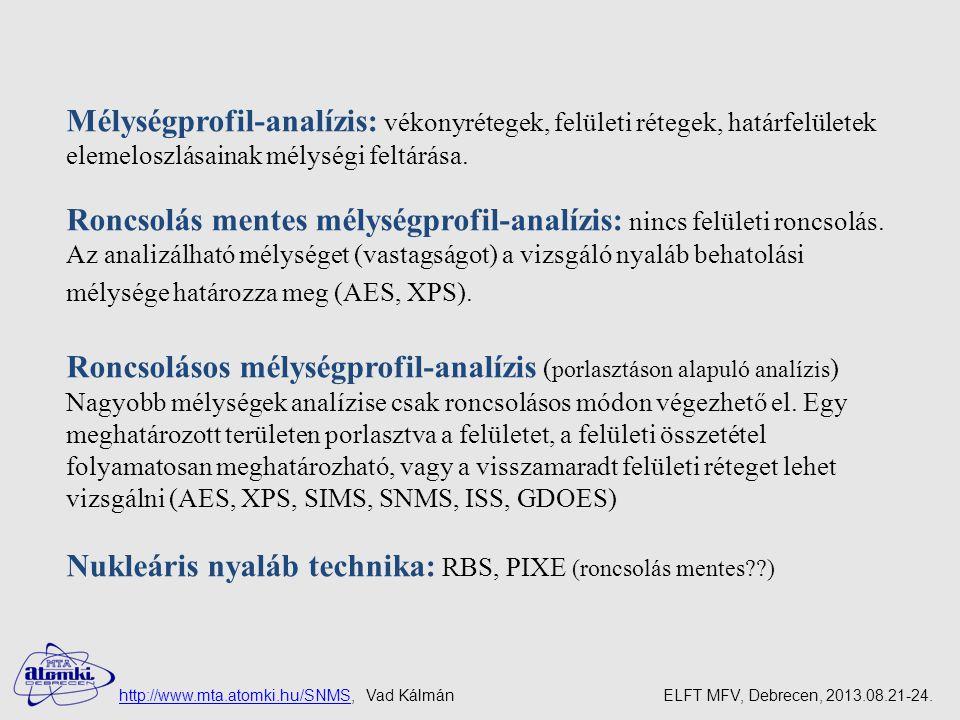 Roncsolásos mélységprofil-analízis (porlasztáson alapuló analízis)