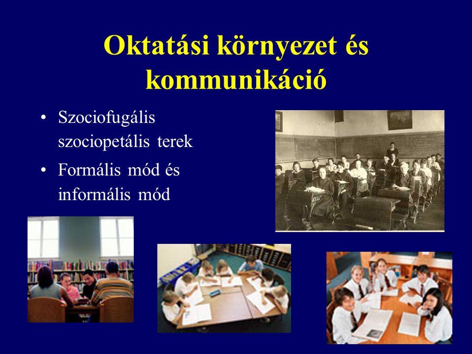 Oktatási környezet és kommunikáció