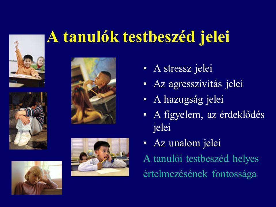 A tanulók testbeszéd jelei