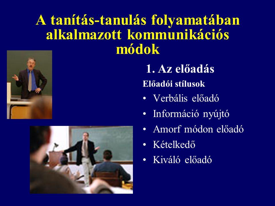 A tanítás-tanulás folyamatában alkalmazott kommunikációs módok