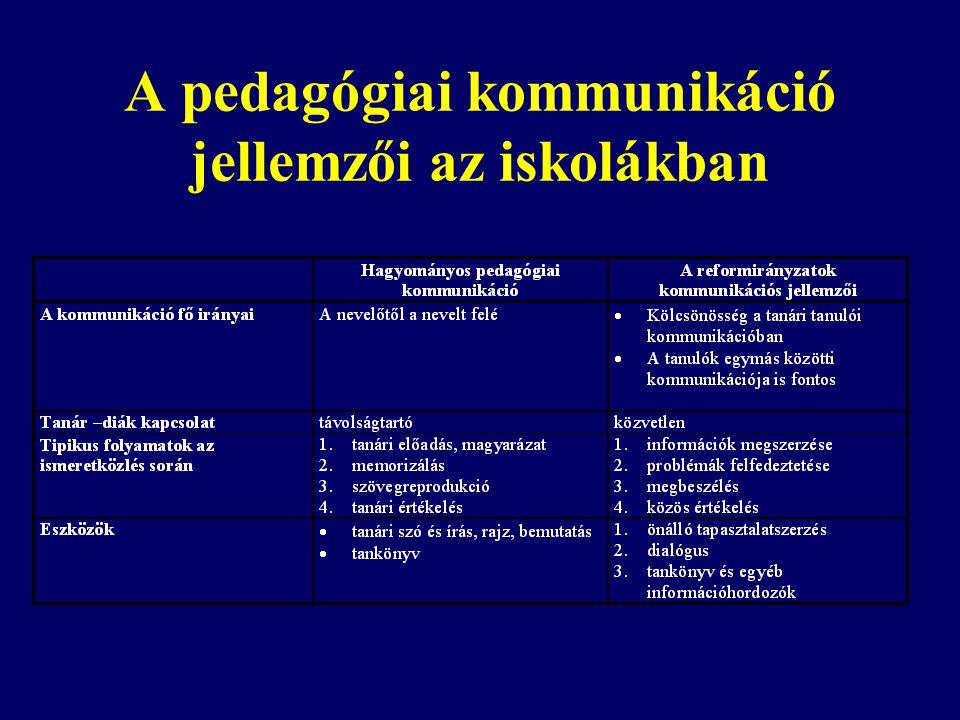 A pedagógiai kommunikáció jellemzői az iskolákban