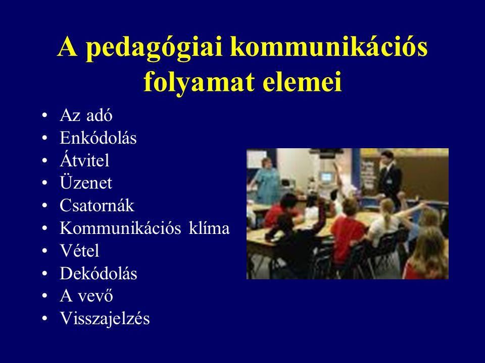 A pedagógiai kommunikációs folyamat elemei