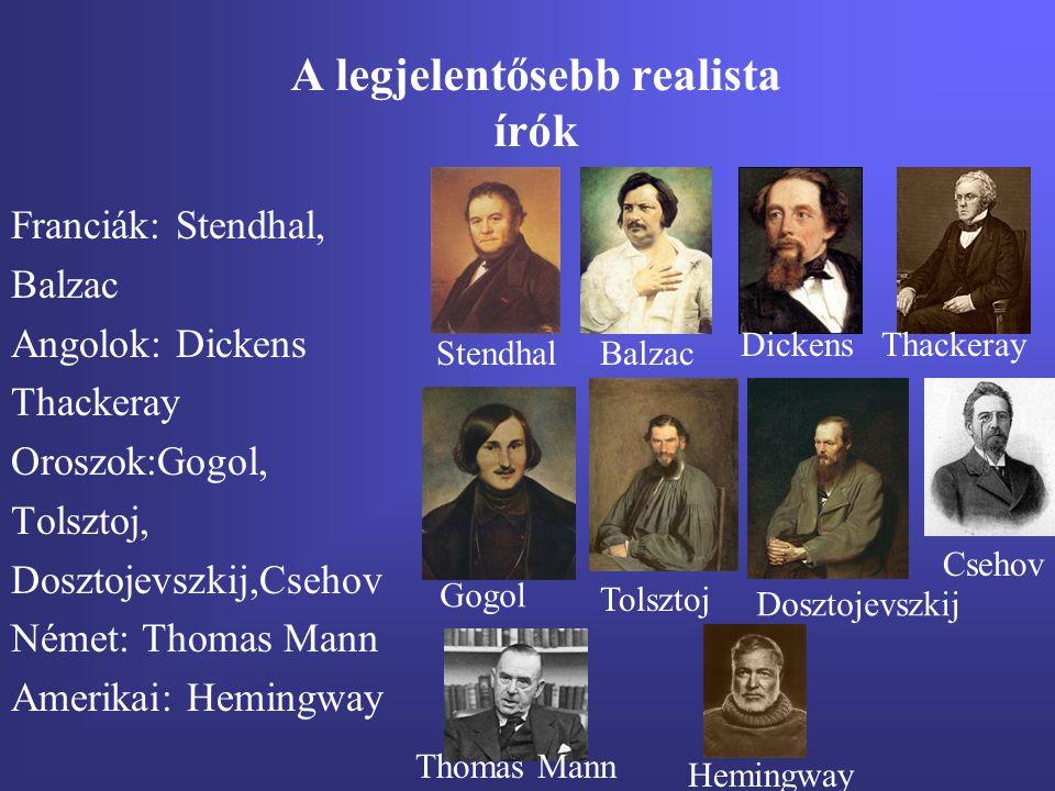 A legjelentősebb realista írók
