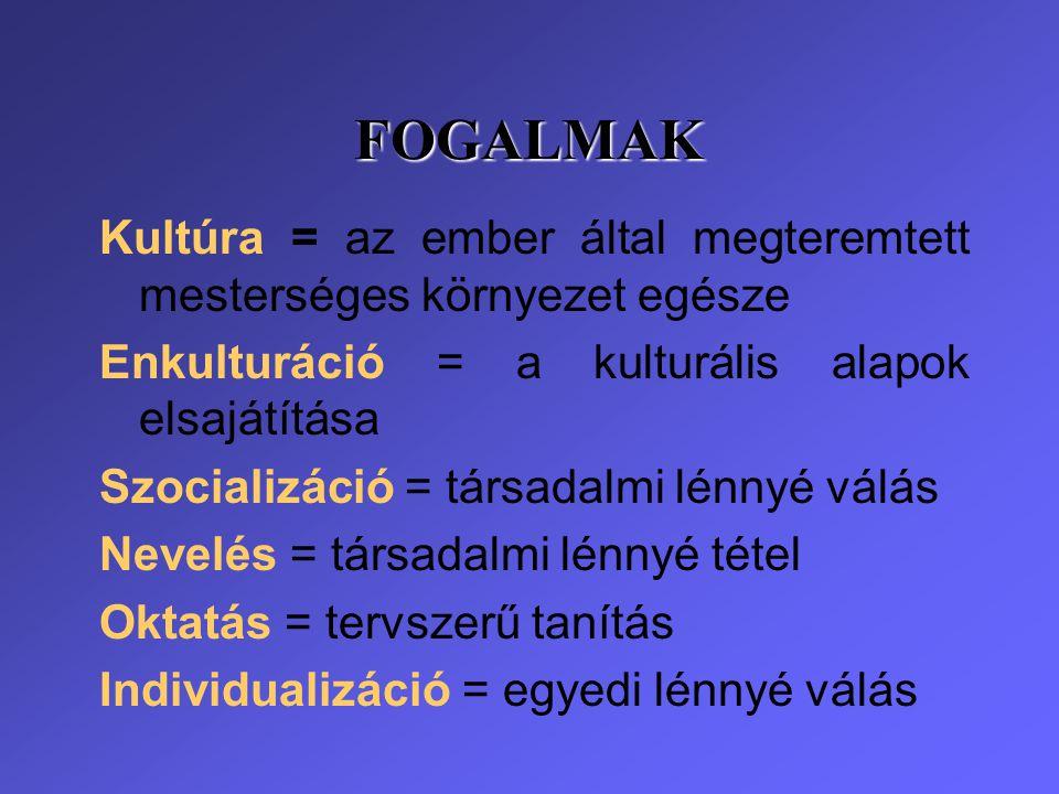 FOGALMAK Kultúra = az ember által megteremtett mesterséges környezet egésze. Enkulturáció = a kulturális alapok elsajátítása.