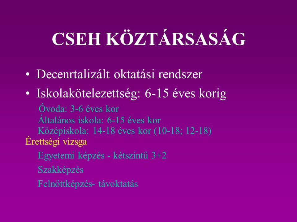 CSEH KÖZTÁRSASÁG Decenrtalizált oktatási rendszer