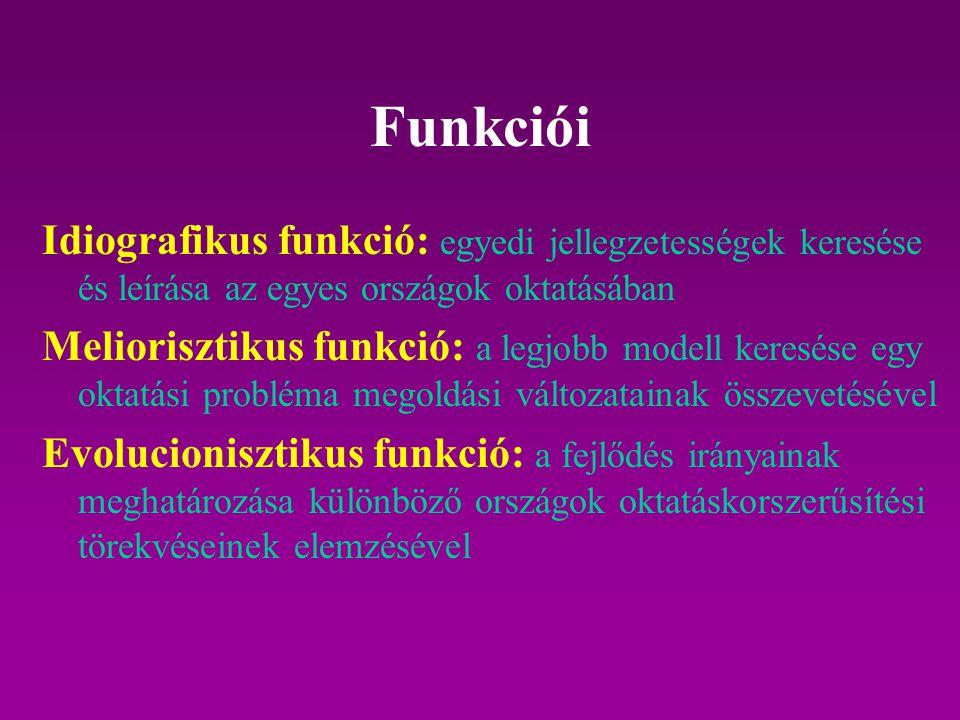 Funkciói Idiografikus funkció: egyedi jellegzetességek keresése és leírása az egyes országok oktatásában.