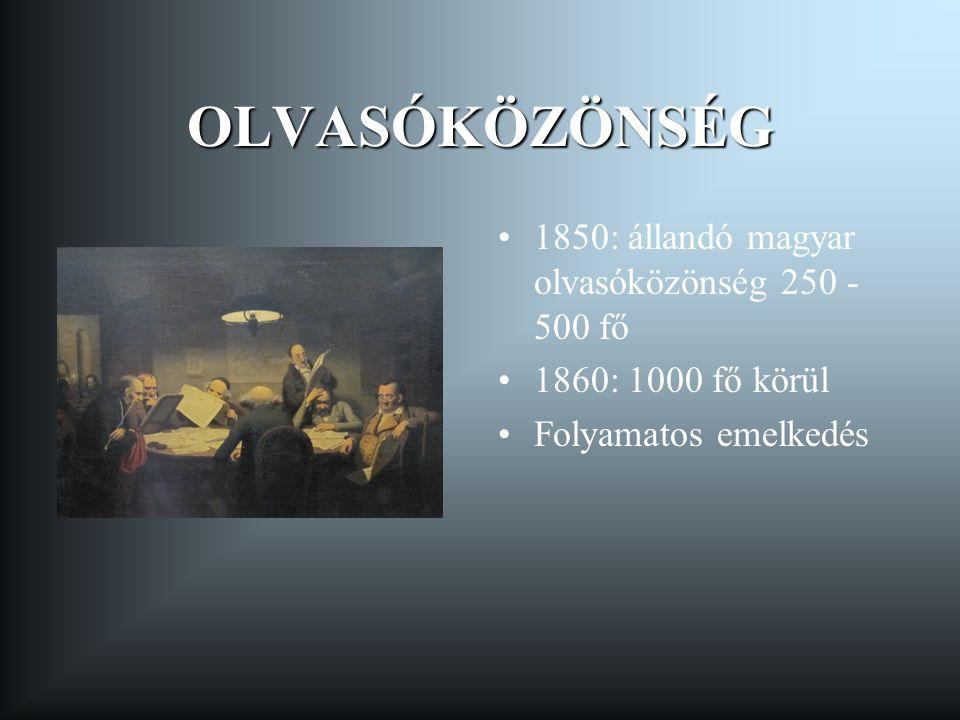 OLVASÓKÖZÖNSÉG 1850: állandó magyar olvasóközönség 250 -500 fő