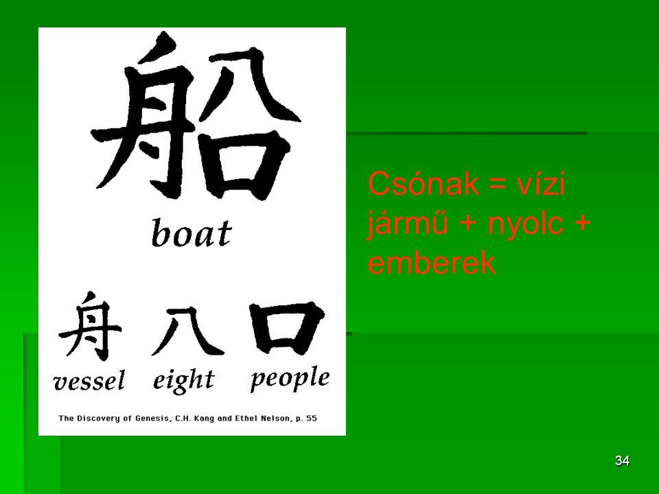 Csónak = vízi jármű + nyolc + emberek