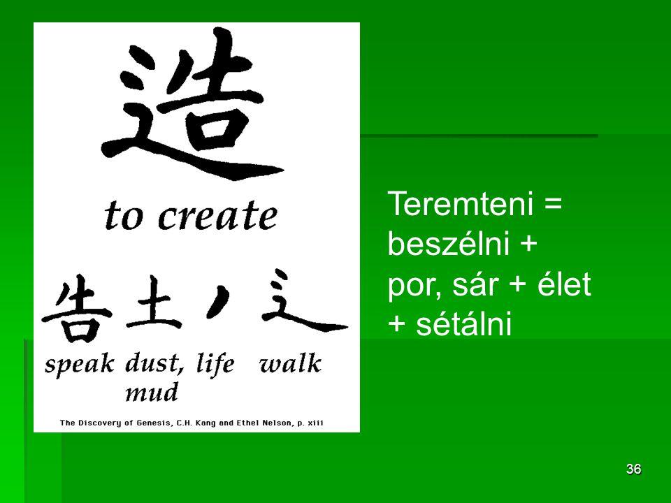 Teremteni = beszélni + por, sár + élet + sétálni