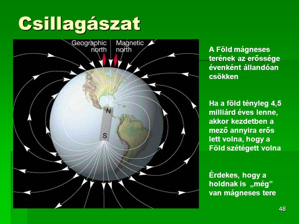 Csillagászat A Föld mágneses terének az erőssége évenként állandóan csökken.