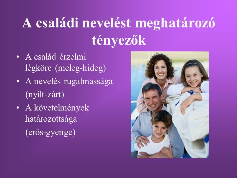 A családi nevelést meghatározó tényezők