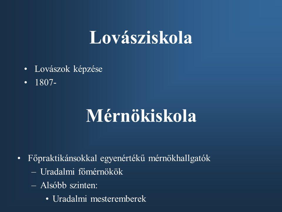 Lovásziskola Mérnökiskola