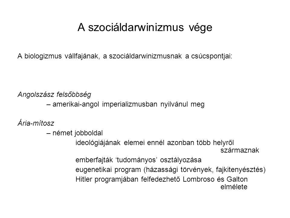 A szociáldarwinizmus vége