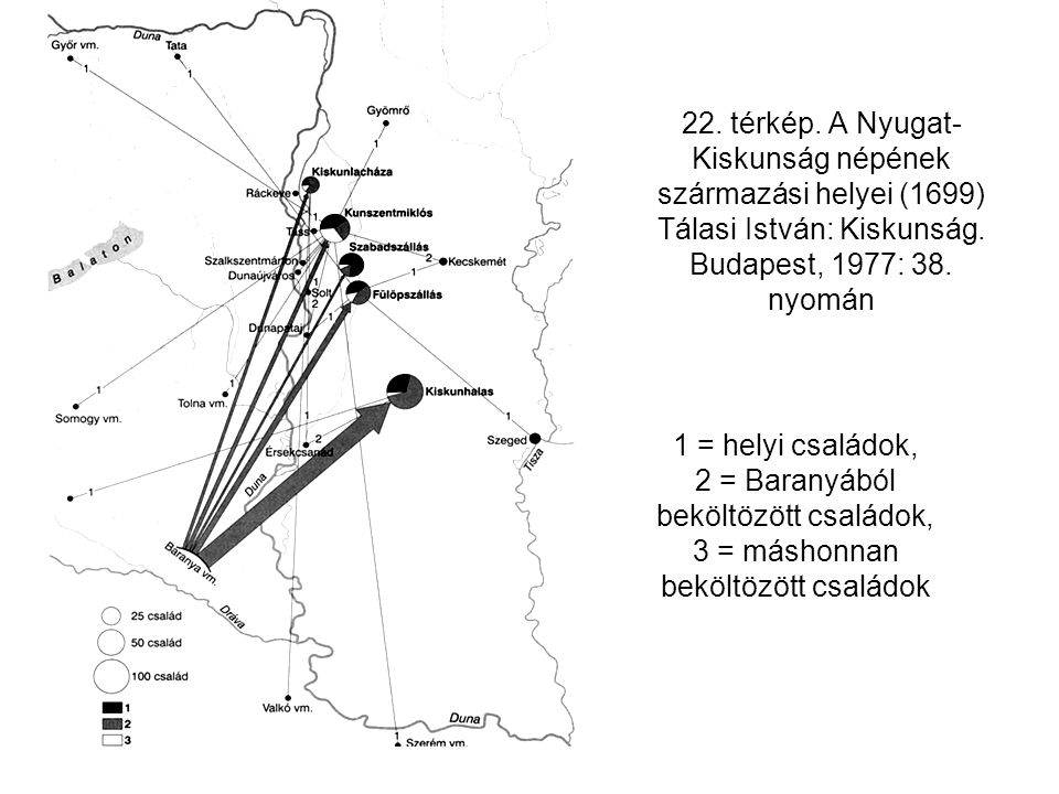 22. térkép. A Nyugat-Kiskunság népének származási helyei (1699) Tálasi István: Kiskunság. Budapest, 1977: 38. nyomán