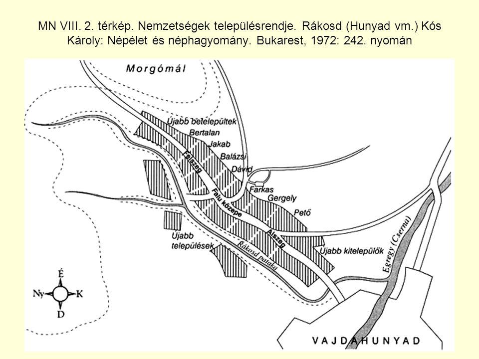 MN VIII. 2. térkép. Nemzetségek településrendje. Rákosd (Hunyad vm