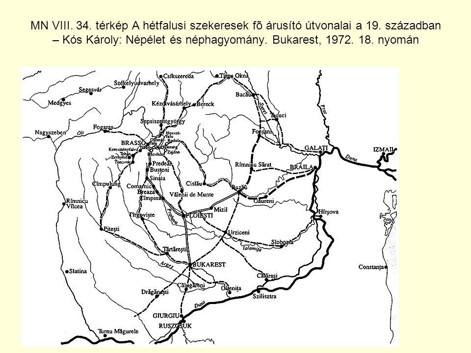 MN VIII. 34. térkép A hétfalusi szekeresek fõ árusító útvonalai a 19