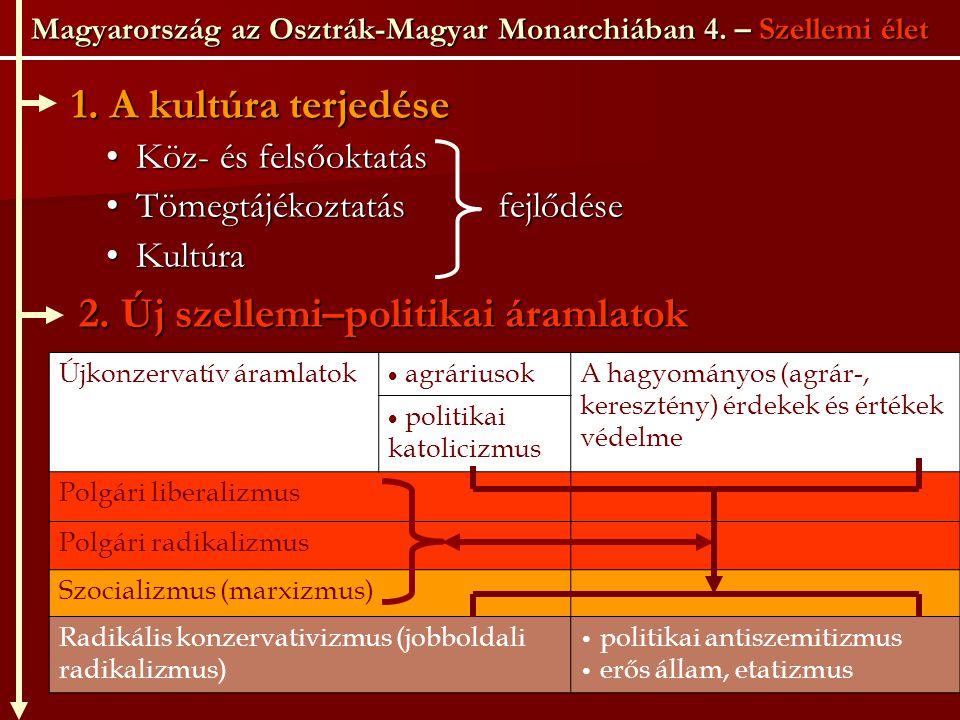 Magyarország az Osztrák-Magyar Monarchiában 4. – Szellemi élet