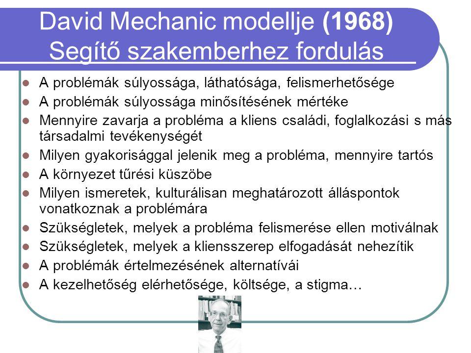 David Mechanic modellje (1968) Segítő szakemberhez fordulás