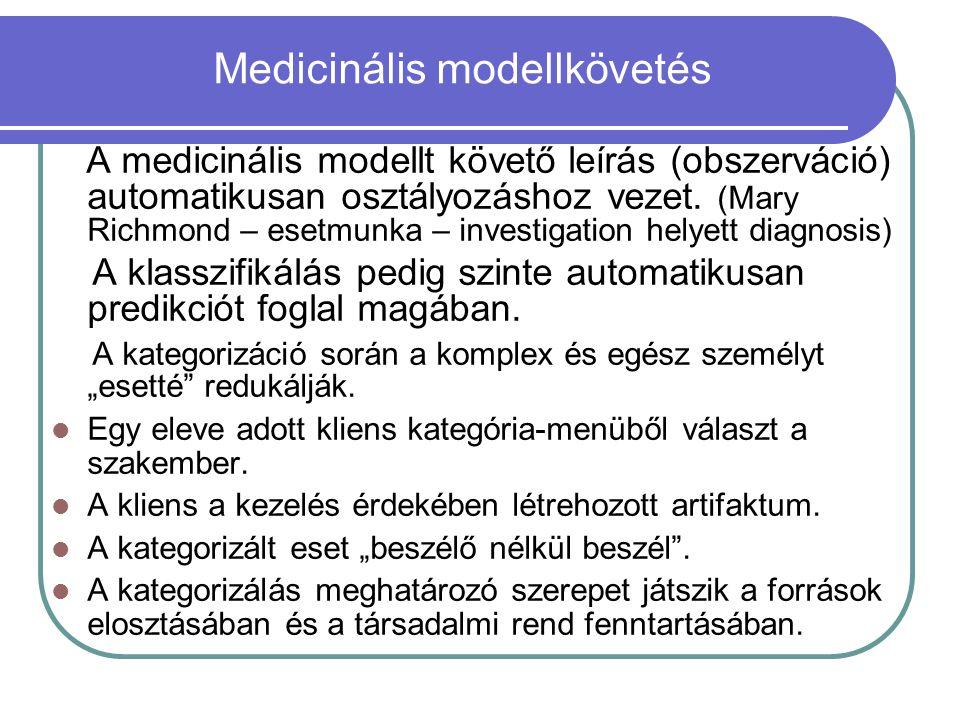 Medicinális modellkövetés