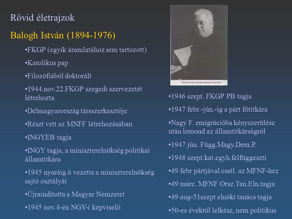 Rövid életrajzok Balogh István (1894-1976)