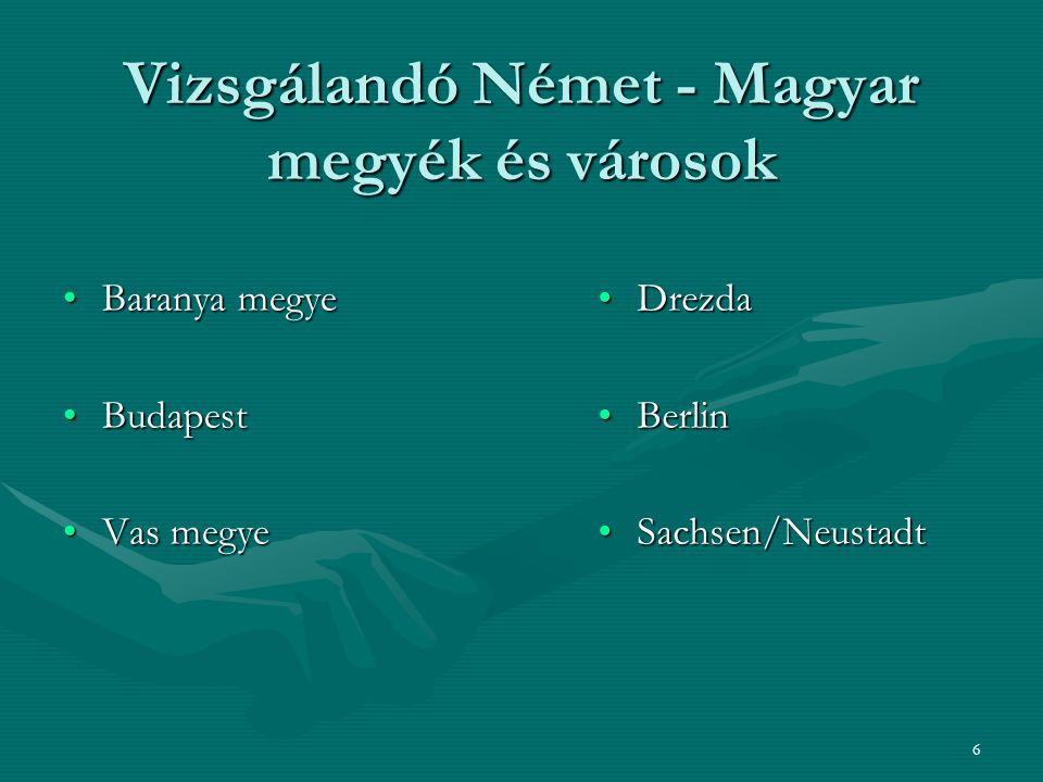 Vizsgálandó Német - Magyar megyék és városok