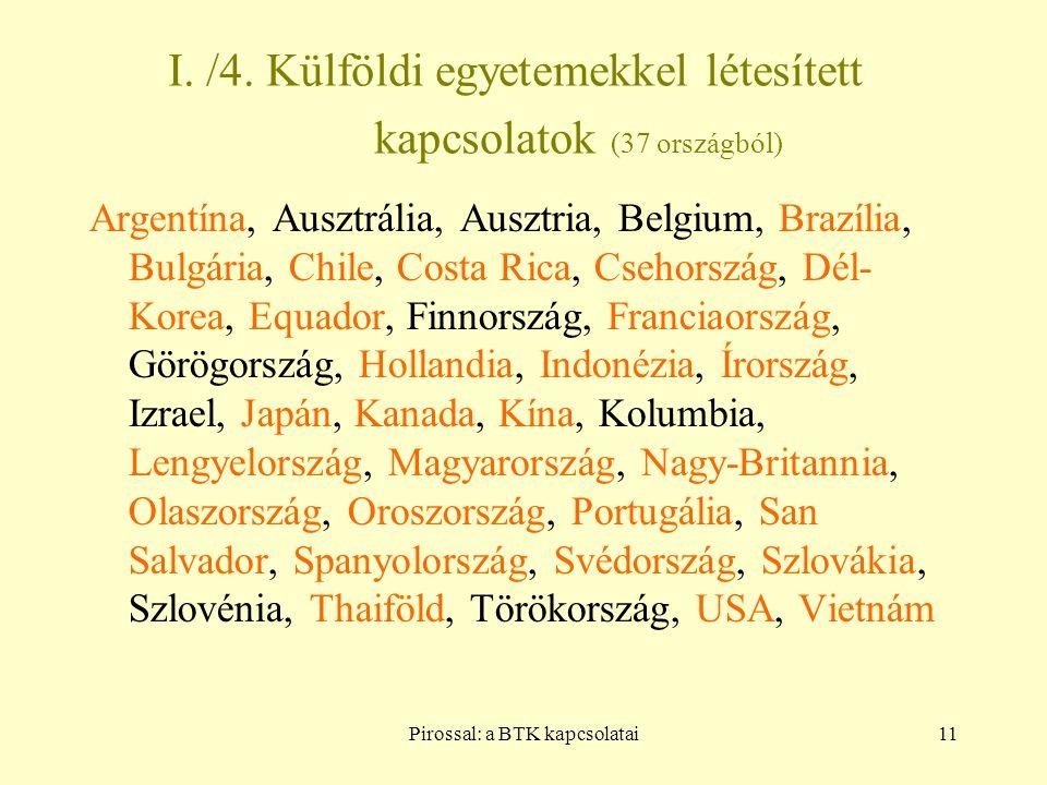 I. /4. Külföldi egyetemekkel létesített kapcsolatok (37 országból)
