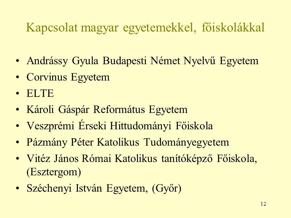 Kapcsolat magyar egyetemekkel, főiskolákkal