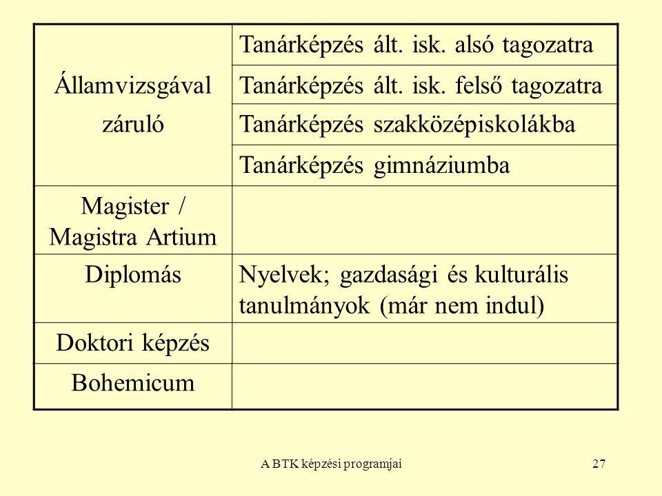 Tanárképzés ált. isk. alsó tagozatra Államvizsgával