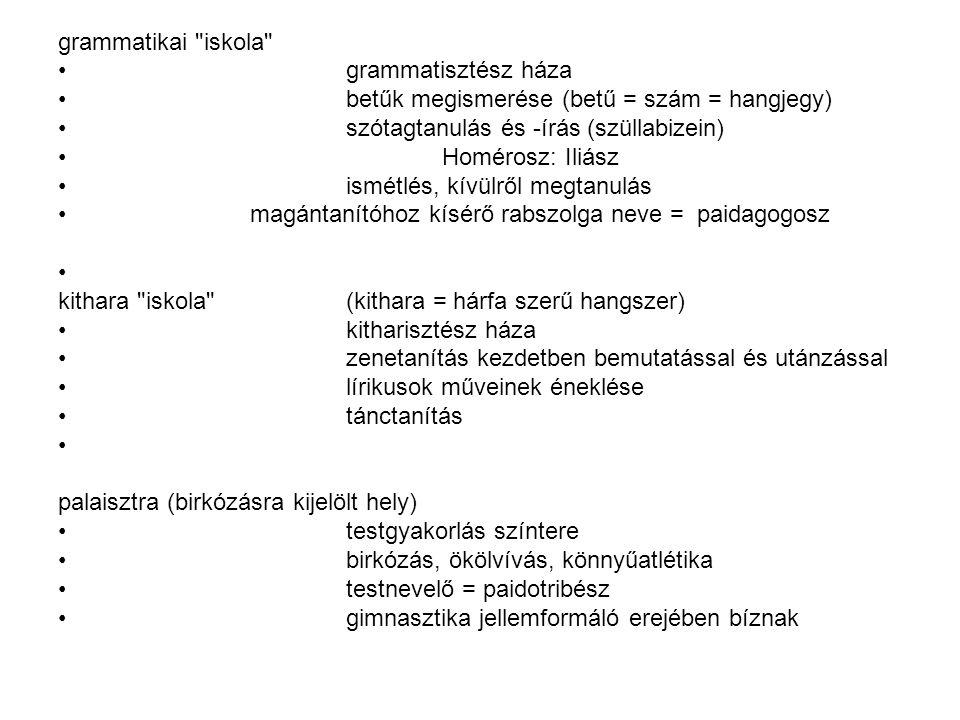 grammatikai iskola grammatisztész háza. betűk megismerése (betű = szám = hangjegy) szótagtanulás és -írás (szüllabizein)