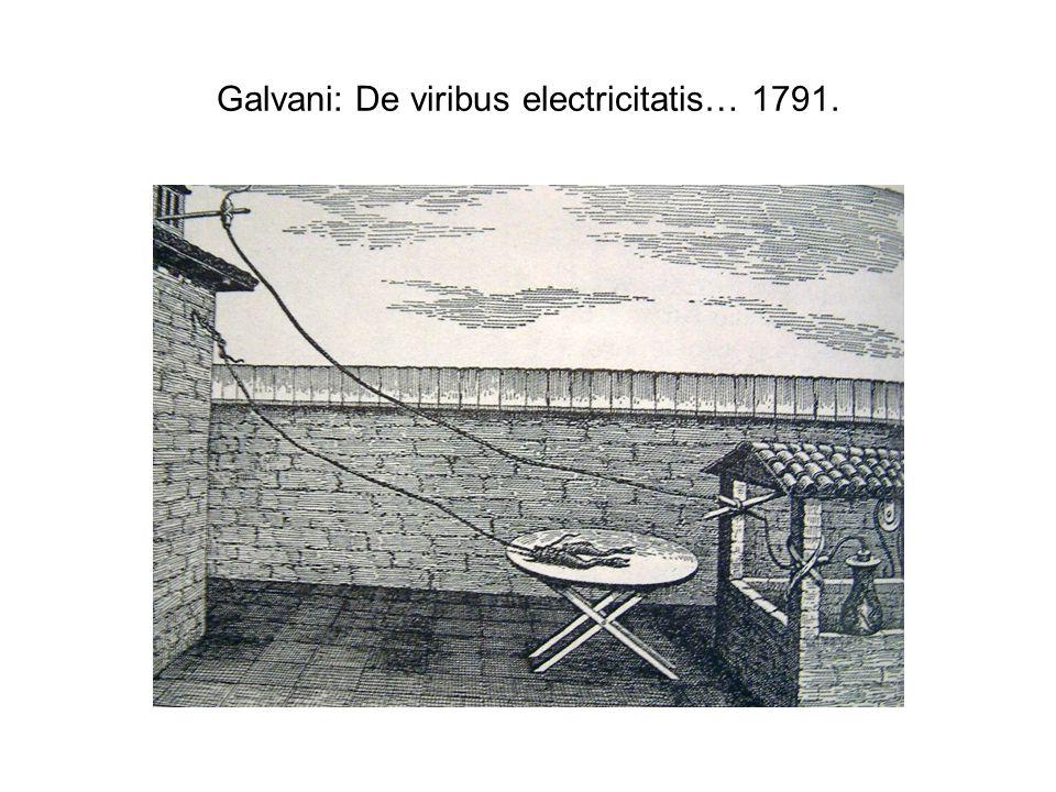 Galvani: De viribus electricitatis… 1791.